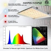 Mars Hydro TS 3000 450w Cover 5'x5' (150x150cm) quantum board full spectrum led plant grow light