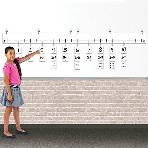 Eai Classroom Open Number Line Base Kit
