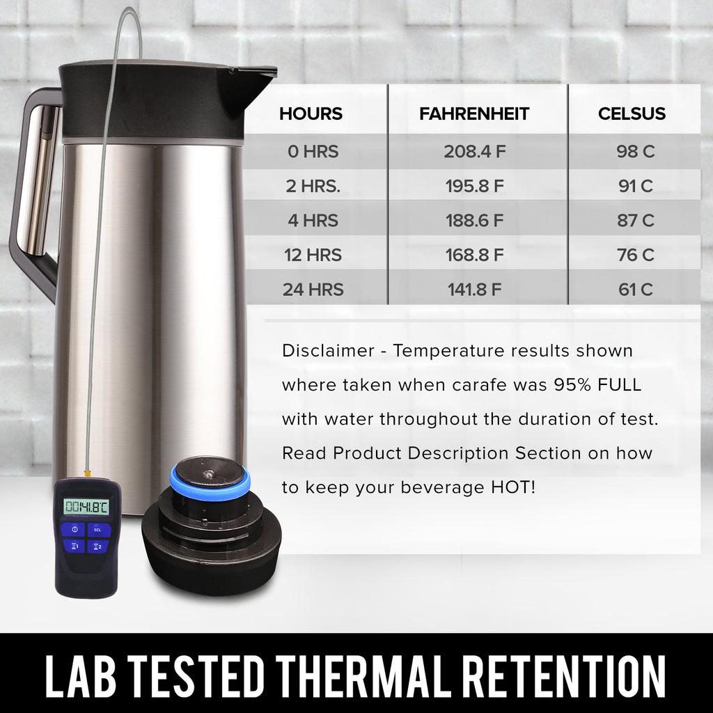 carafe temperature results