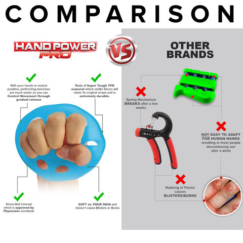 Image of hand strengthener comparison with other brands