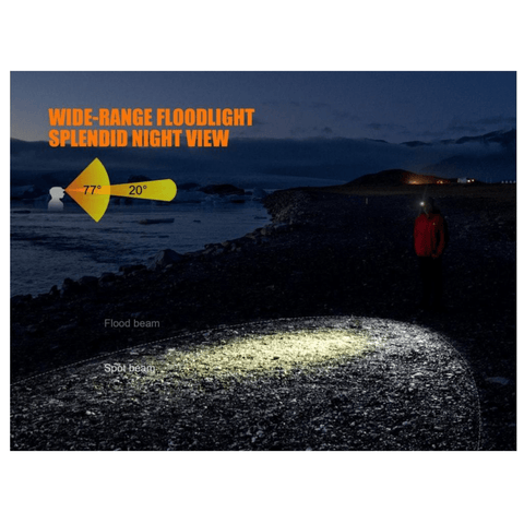 Image of Fenix HL12R Headlamp Wide-Range Floodlight Splendid Night View