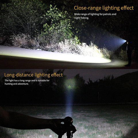 Boruit B10 Headlamp for close range lighting effect and long distance lighting effect