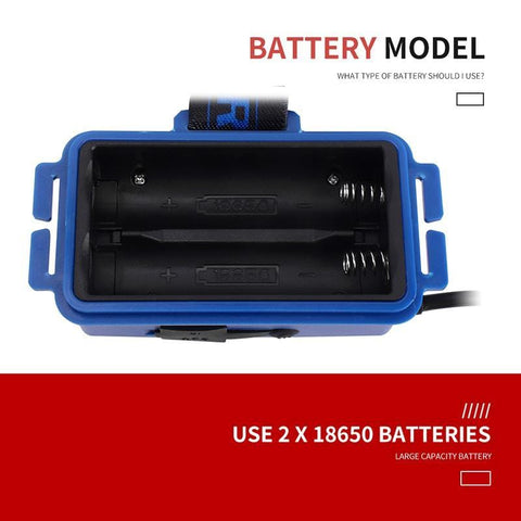 Boruit B22 3 LED Headlamp 18650 Battery