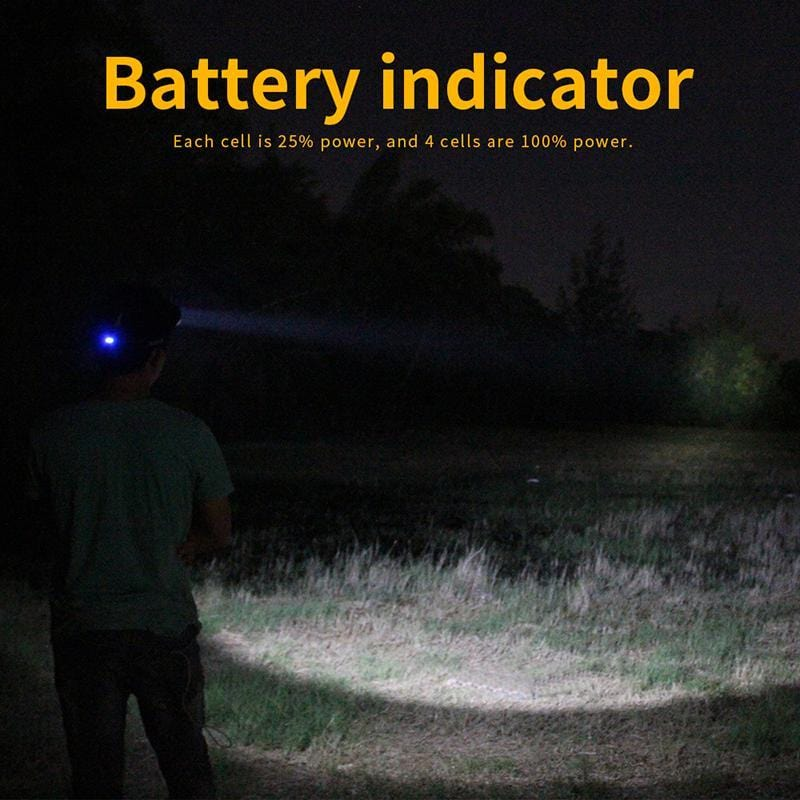 BORUIT B10 UltraBright Rechargeable LED Headlamp Battery Indicator