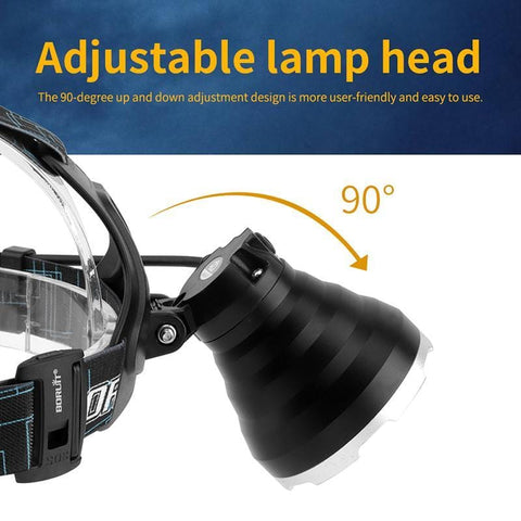 BORUIT B10 UltraBright Rechargeable Headlamp with Adjustable Lamp Head