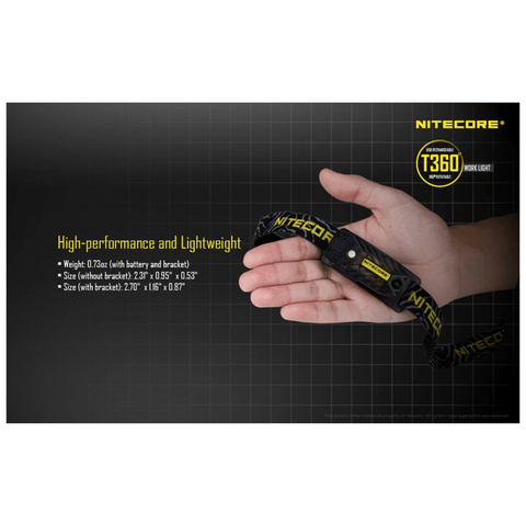 Nitecore T360 Headlamp High-performance and Lightweight