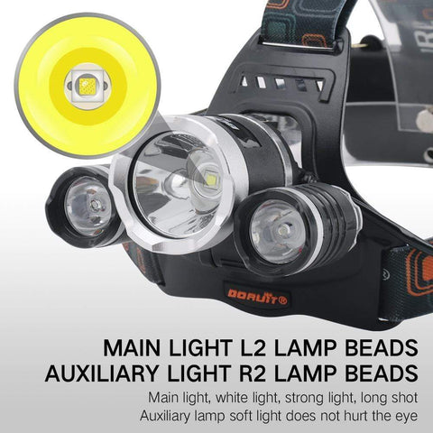Image of Boruit RJ3000 White Headlamp Main Lights