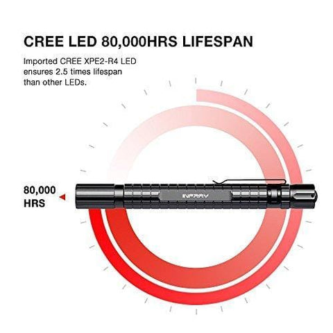 INFRAY Flashlight Cree Led 80,000 lifespan