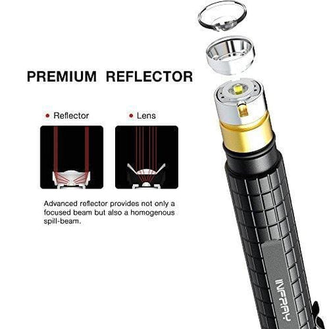INFRAY Flashlight with Premium Relector