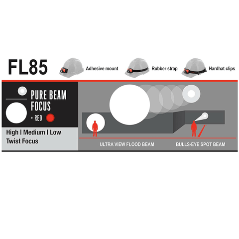 Coast FL85 Headlamp High Medium Low Twist Focus Red Light