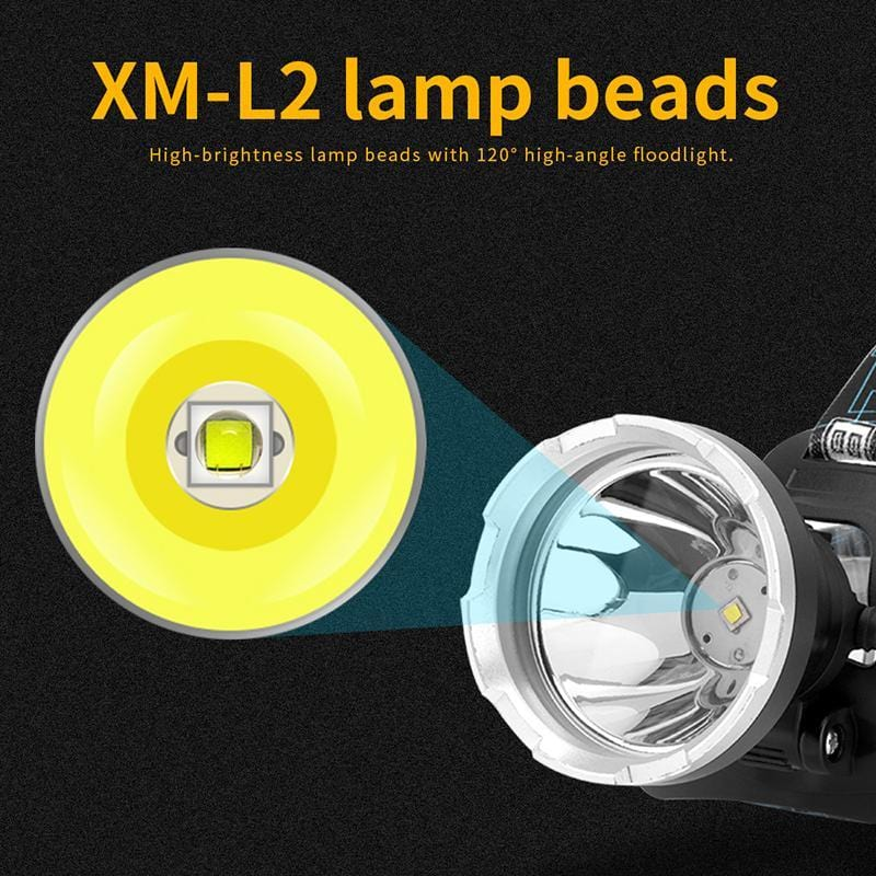 BORUIT B10 Headlamp High brightness lamp beads with 120 degrees high angle floodlight