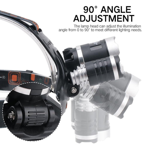 Boruit RJ3000 Headlamp 90 degree adjustment