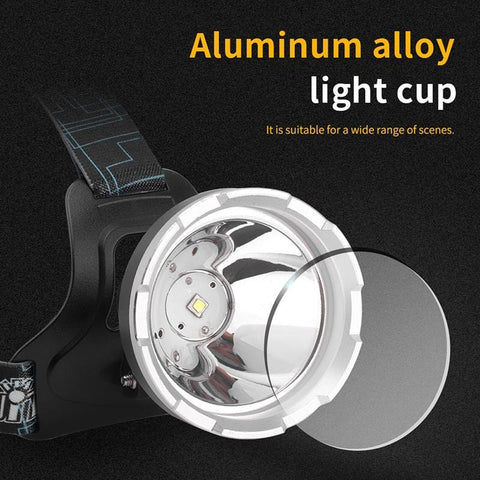 BORUIT B10 UltraBright Rechargeable LED Headlamp Aluminum Alloy Light Cup