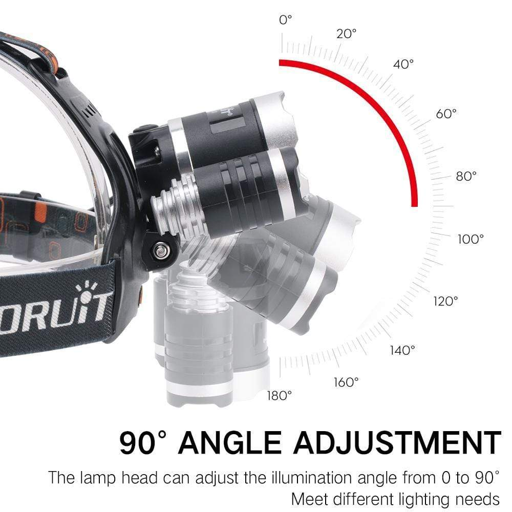 Boruit RJ3000 White Headlamp 90 degree angle adjustment