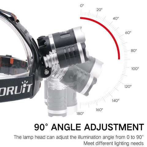 Image of Boruit RJ3000 White Headlamp 90 degree angle adjustment