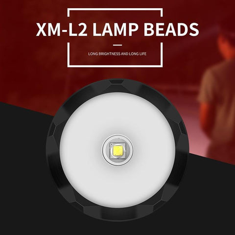 Image of Boruit B22 3 LED Headlamp XM-L2 Lamp Beads