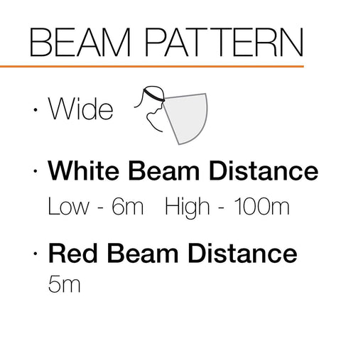Image of PETZL eLITE Headlamp Beam Pattern