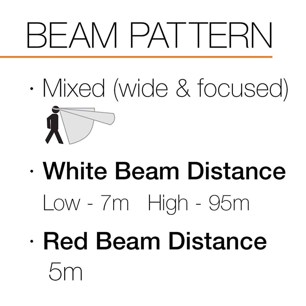 PETZL ACTIK CORE Beam Pattern, Mixed, White and Red Beam Distance