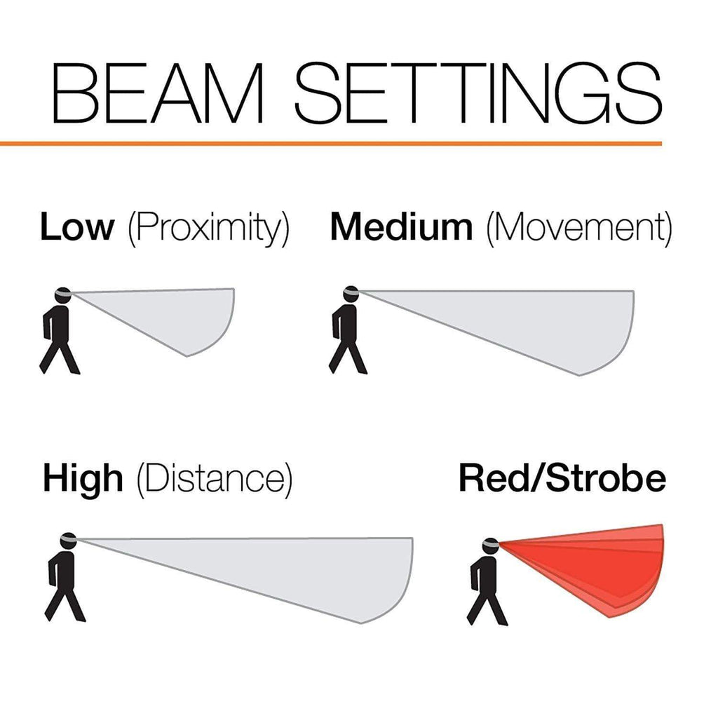 PETZL ACTIK CORE Beam Settings, Low, Medium, High, Red, Strobe