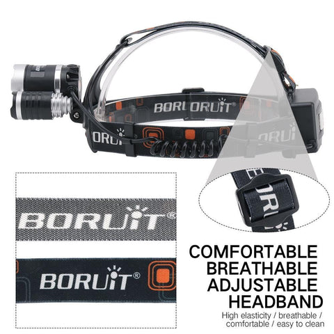 Boruit RJ3000 Headlamp Features