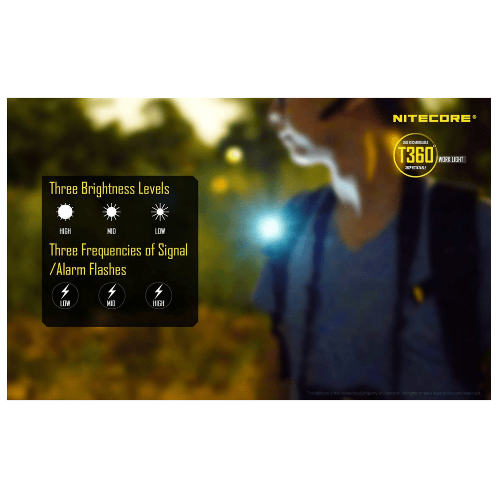 Nitecore T360 Headlamp Three Brightness Level