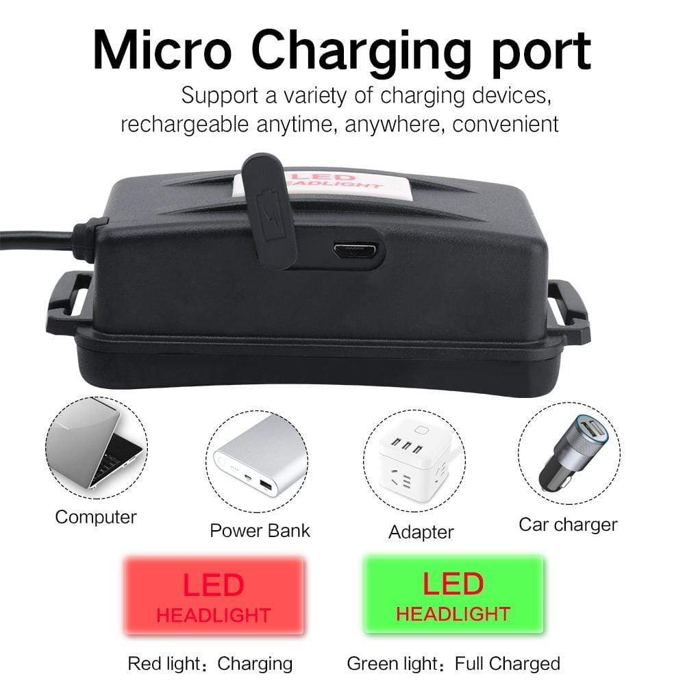 Boruit RJ3000 White Headlamp Micro Charging Port
