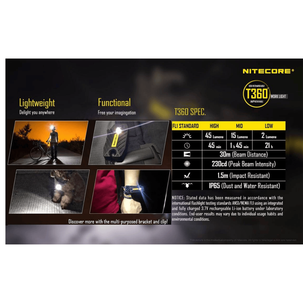Nitecore Headlamp T360 Spec