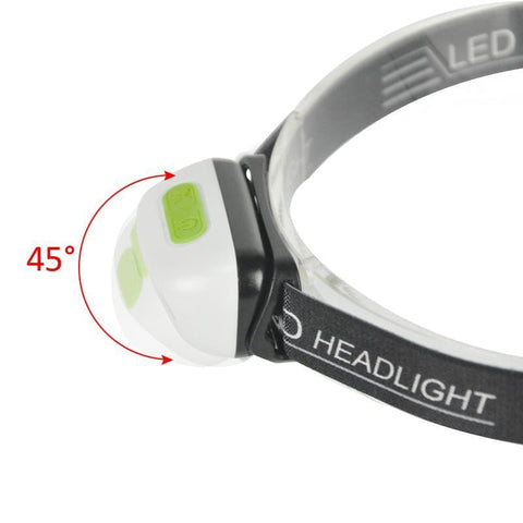 Boruit B6 Headlamp tilt 45 degrees