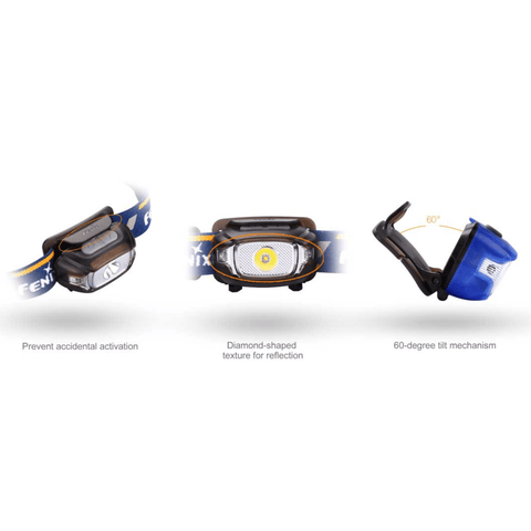 Image of Fenix HL15 Black Headlamp Features
