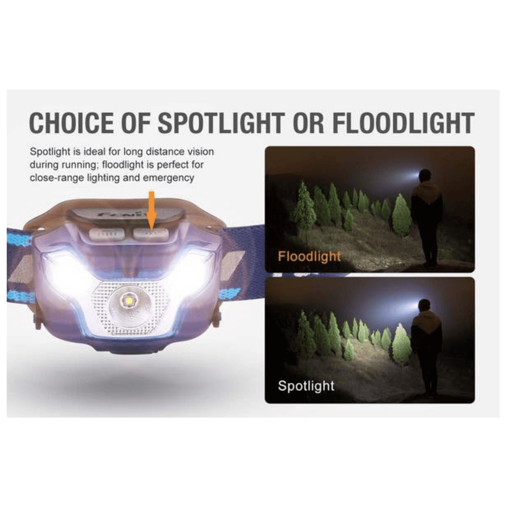 Fenix HL26R Headlamp spotlight or floodlight