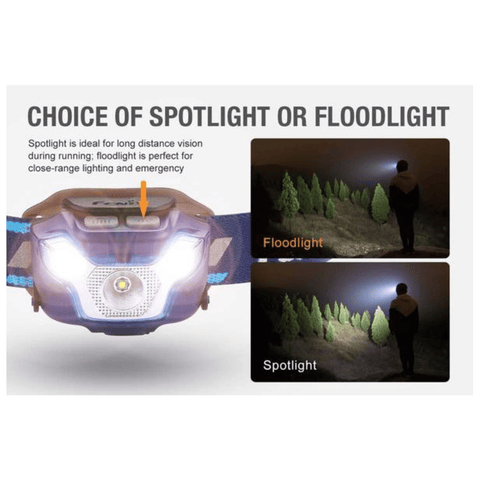 Image of Fenix HL26R Headlamp spotlight or floodlight