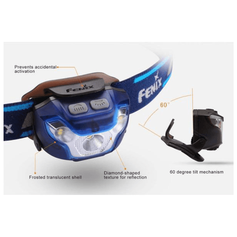 Image of Fenix HL26R Headlamp Features