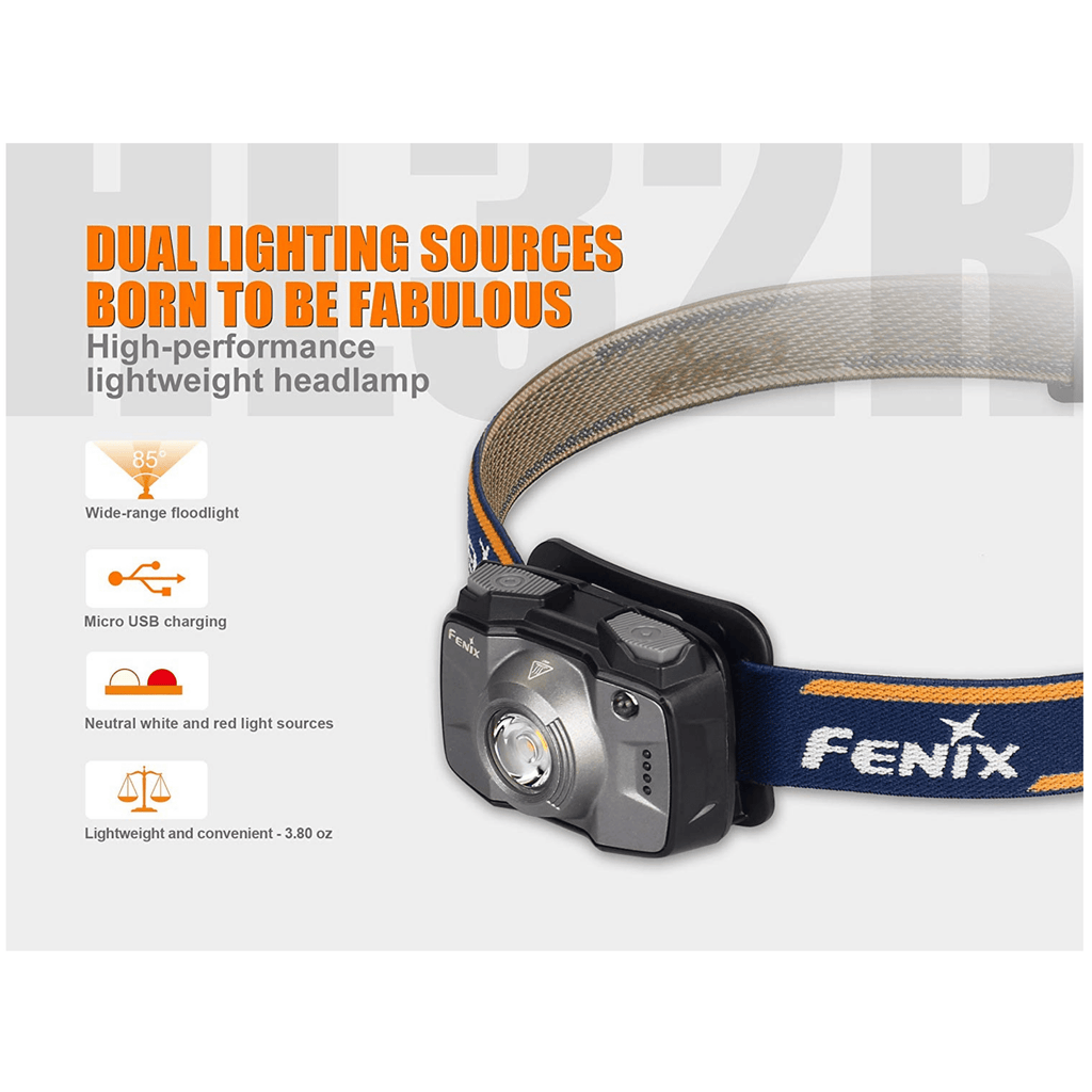 Fenix HL32R Grey Dual Light Sources