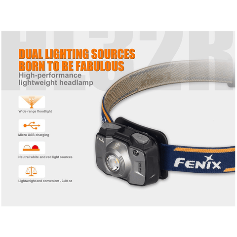 Image of Fenix HL32R Grey Dual Light Sources