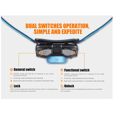 Image of Fenix HL32R Blue Dual Switches Operation, General Switch, Lock and Unlock
