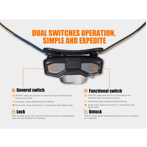 Image of Fenix HL32R Grey Dual Switches Operation, General Switch, Lock and Unlock