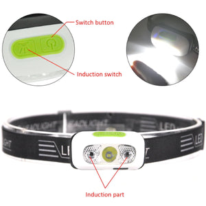 Boruit B6 Super Lightweight Mini LED Headlamp