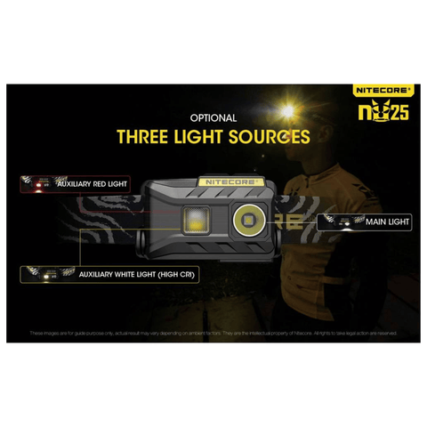 Nitecore NU25 Headlamp Three Light Sources