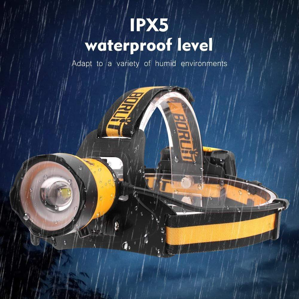 Boruit B16 Headlamp Waterproof Level