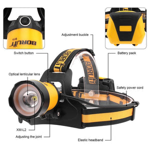 Boruit B16 Best Night Vision CREE LED Headlamp