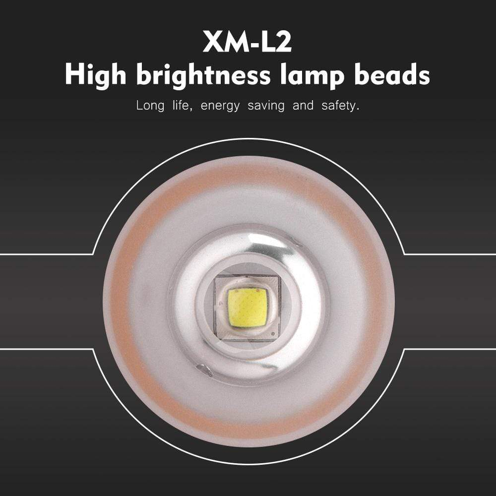 Boruit B16 Headlamp High Brightness Lamp Beads