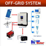 MPP Solar PIP2424LV-MSD/HS w/ 80a MPPT or 50a PWM - 2400w 24v ALL-IN-ONE Inverter - FREE SHIPPING!!!