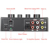 Karaoke Sound Mixer 2 Mic Echo Microphone Pre-amplifier for Home Theatre System