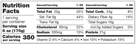 aip paleo sweet and savory pork  and biscuit stuffing - nutrition facts