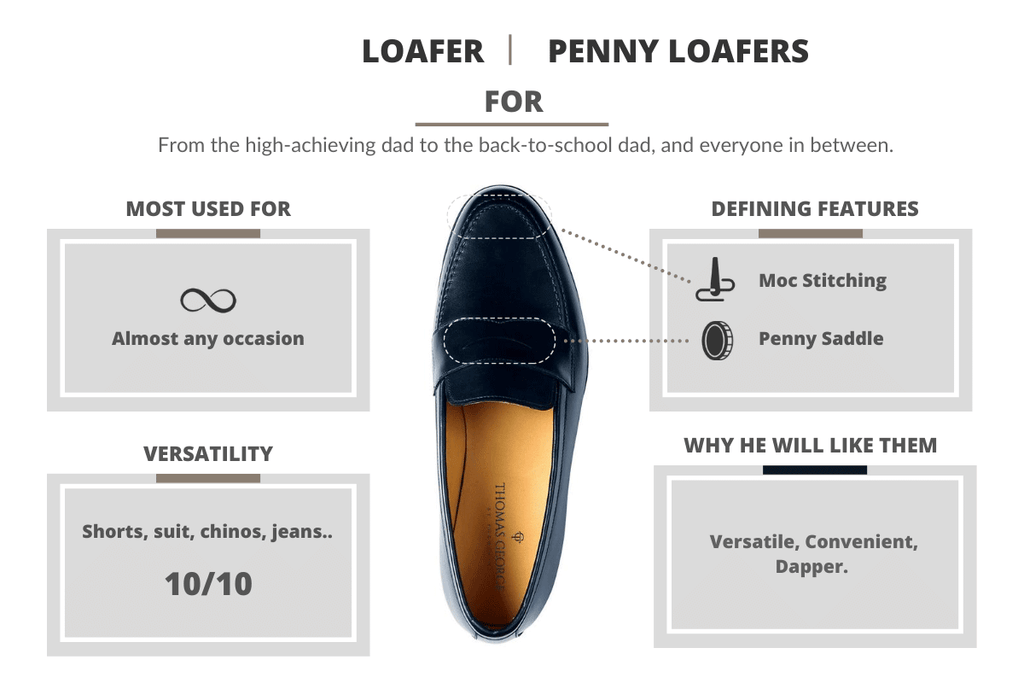 Penny Loafer Infographic