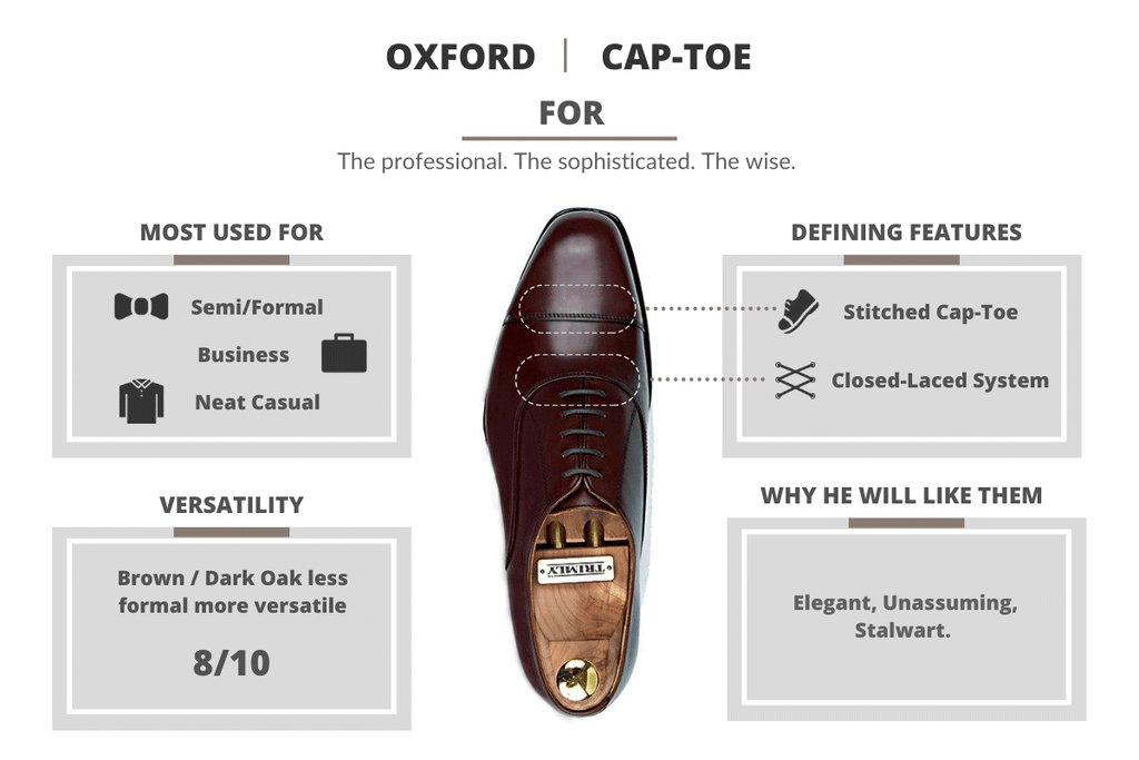 Oxford Shoe Infographic