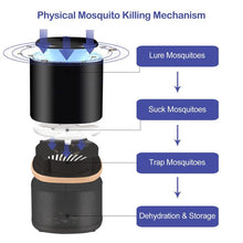Load image into Gallery viewer, Photocatalyst Mosquito killer lamp