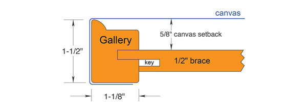 "1-1/2"" Gallery Stretcher Bars"