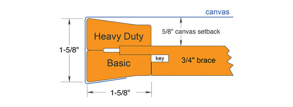 1-5/8″ Heavy-Duty Basic Stretcher Bars