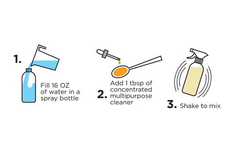 instructions for mixing cleanclean concentrated chemical free floor cleaner